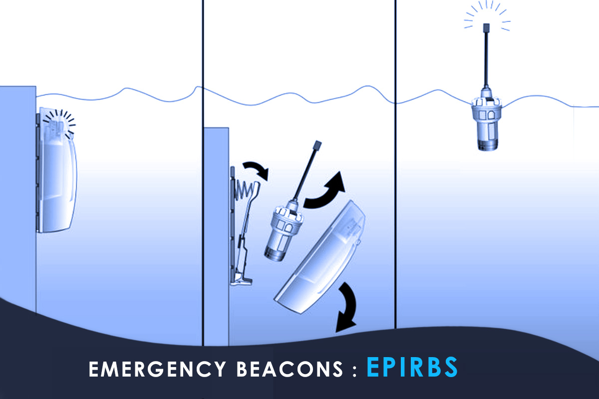 Emergency Beacons : EPIRBs