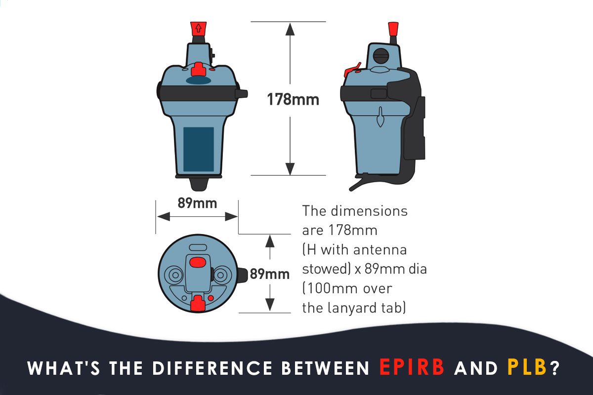What's-the-Difference-Between-EPIRB-and-PLB2