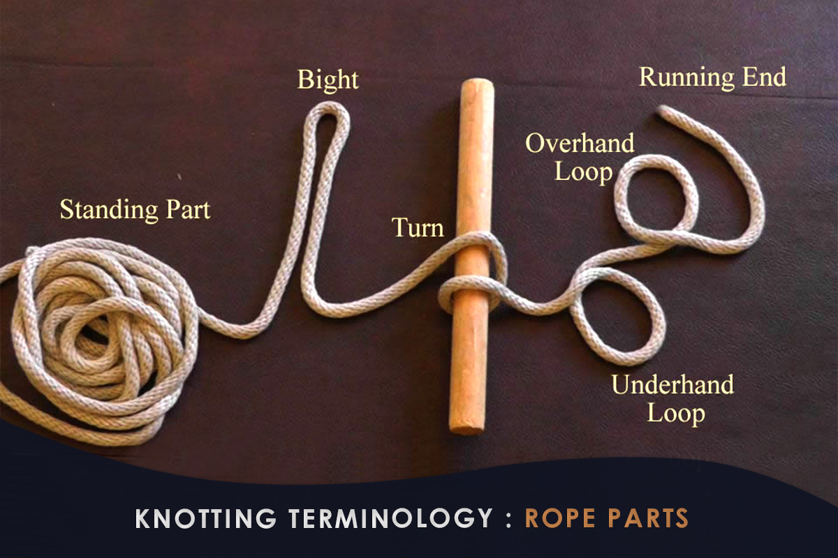 Knotting Terminology-Rope Parts